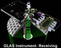Glas Instrument Illustration - RECEIVE